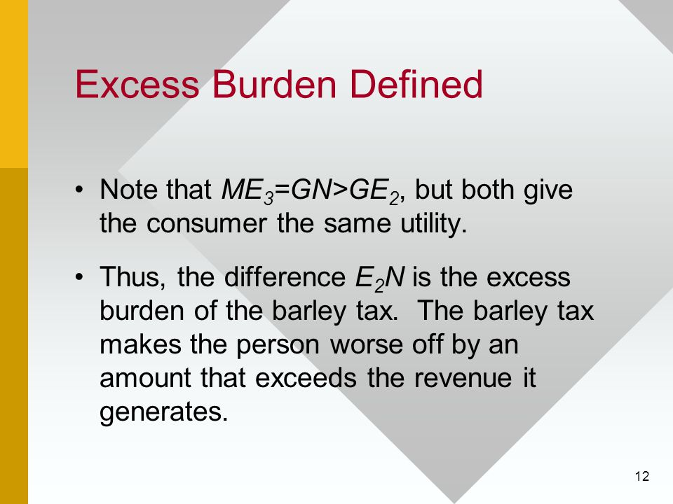 12 Excess Burden Defined Note that ME 3 =GN>GE 2, but both give the consumer the same utility.