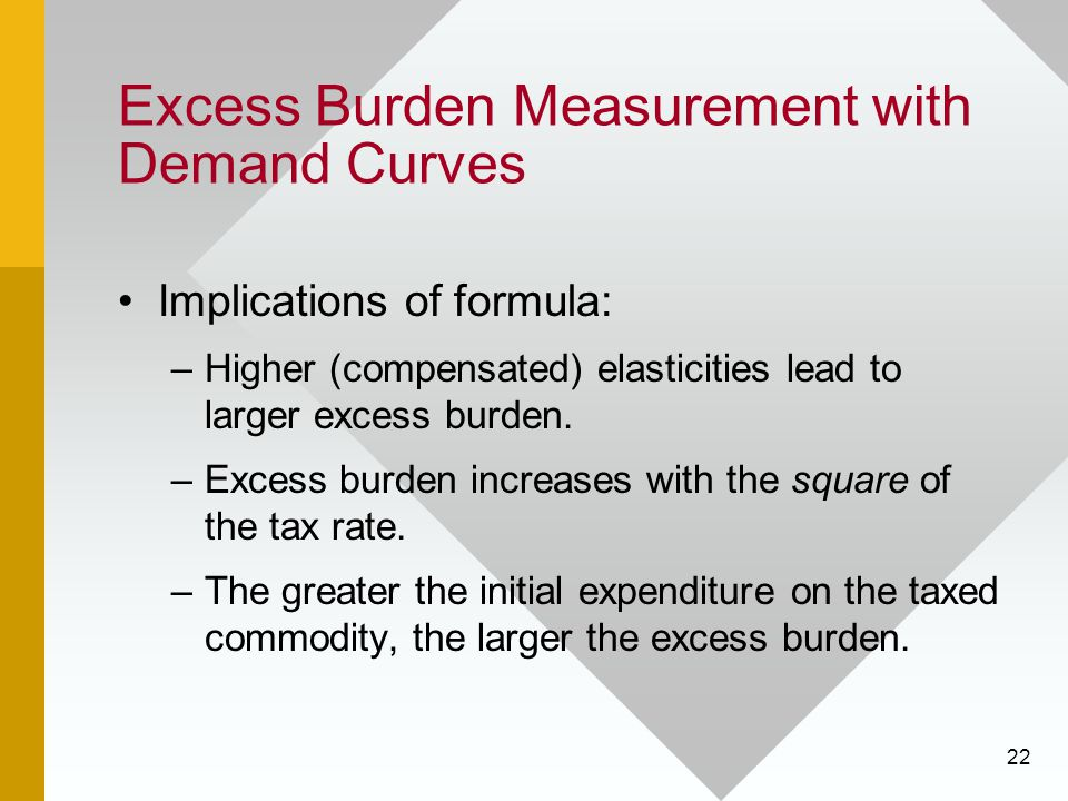 22 Excess Burden Measurement with Demand Curves Implications of formula: –Higher (compensated) elasticities lead to larger excess burden.
