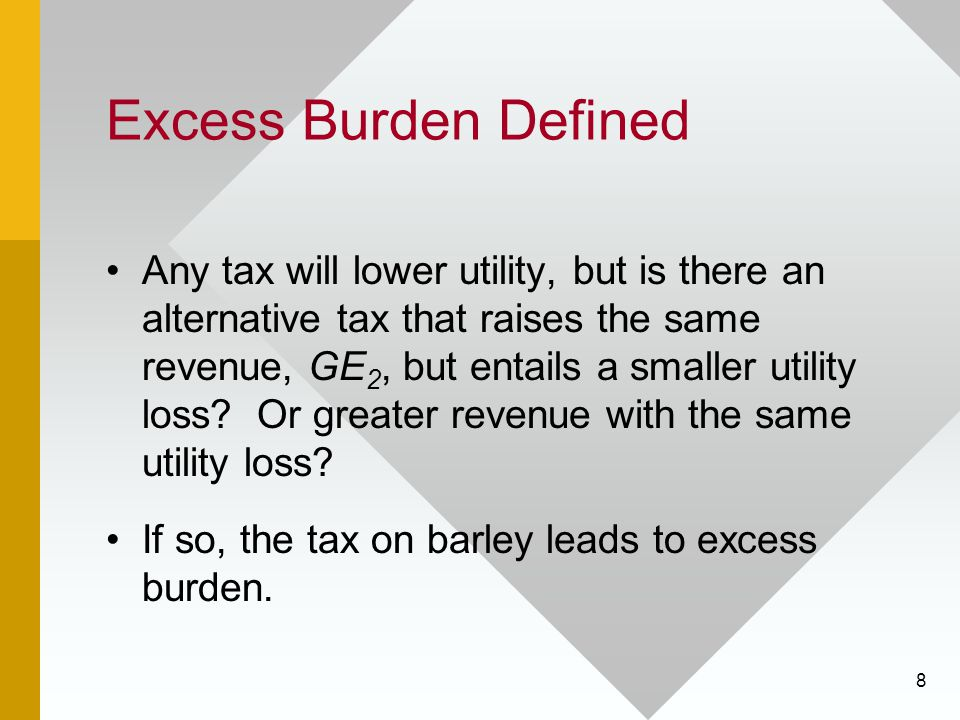 8 Excess Burden Defined Any tax will lower utility, but is there an alternative tax that raises the same revenue, GE 2, but entails a smaller utility loss.