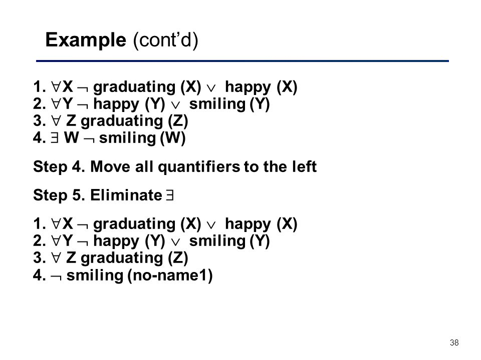 38 Example (cont'd) 1.  X  graduating (X)  happy (X) 2.  Y  happy (Y)  smiling (Y) 3.  Z graduating (Z) 4.  W  smiling (W) Step 4. Move all q