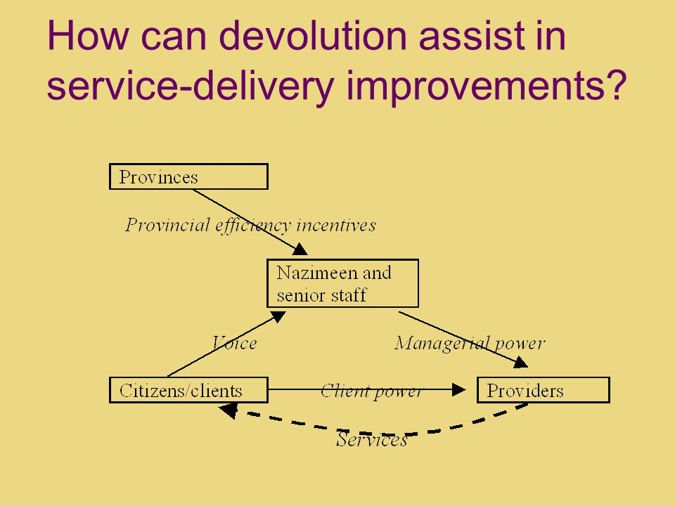 How can devolution assist in service-delivery improvements