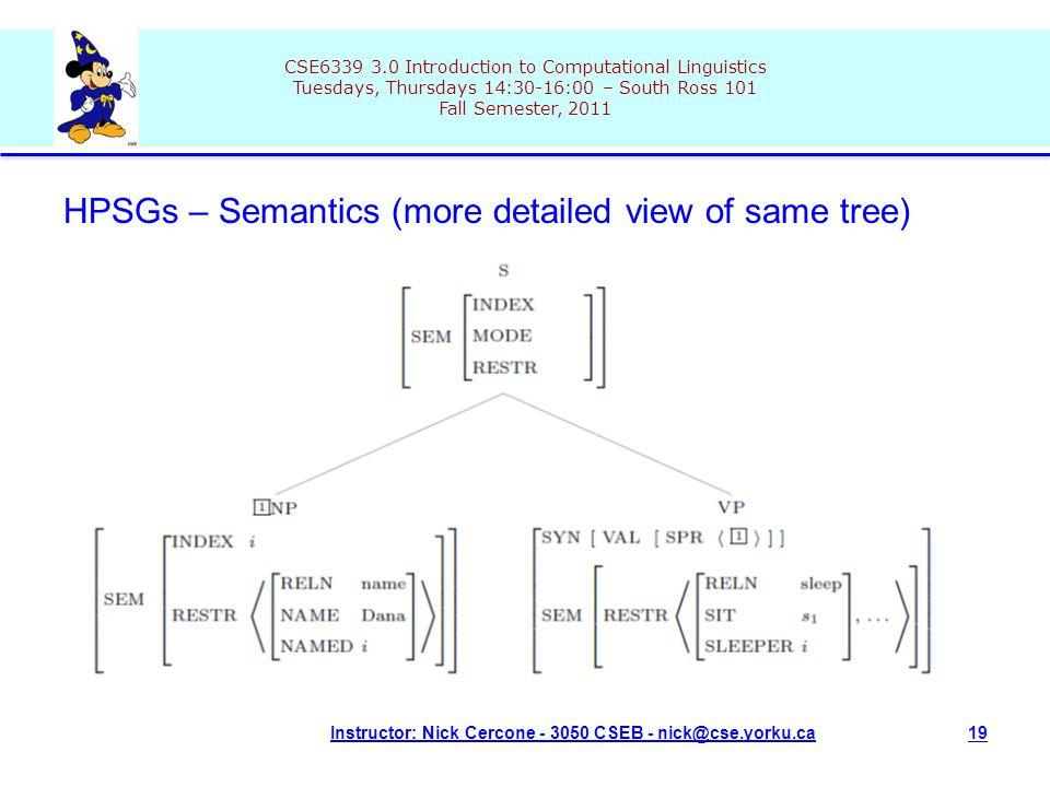 CSE6339 3.0 Introduction to Computational Linguistics Tuesdays, Thursdays 14:30-16:00 – South Ross 101 Fall Semester, 2011 Instructor: Nick Cercone - 3050 CSEB - nick@cse.yorku.ca19 HPSGs – Semantics (more detailed view of same tree)