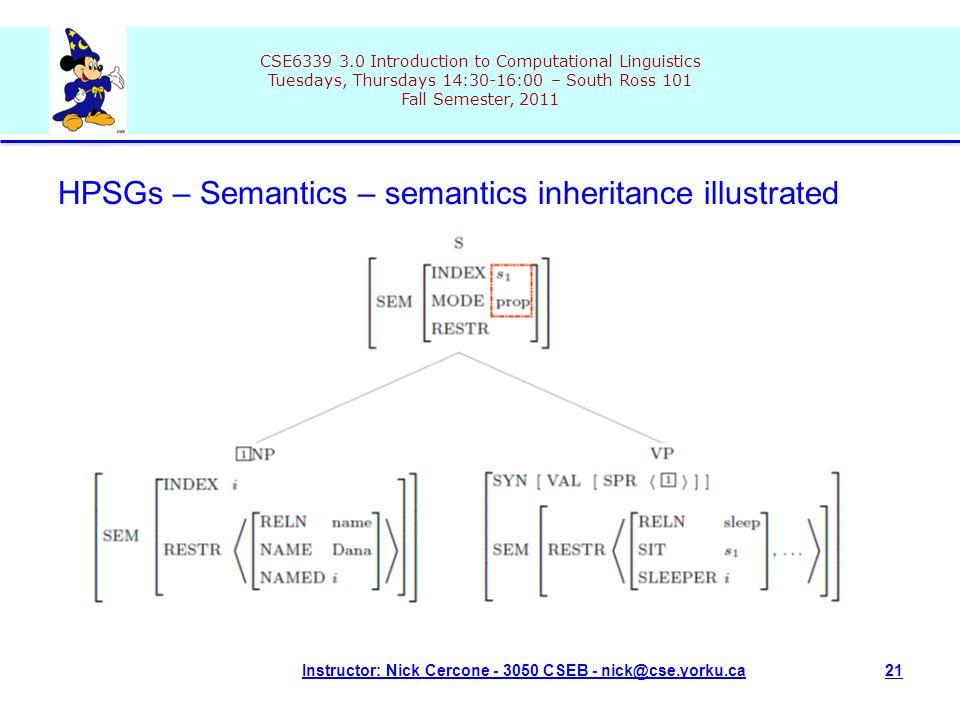 CSE6339 3.0 Introduction to Computational Linguistics Tuesdays, Thursdays 14:30-16:00 – South Ross 101 Fall Semester, 2011 Instructor: Nick Cercone - 3050 CSEB - nick@cse.yorku.ca21 HPSGs – Semantics – semantics inheritance illustrated