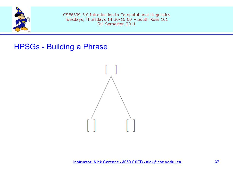CSE6339 3.0 Introduction to Computational Linguistics Tuesdays, Thursdays 14:30-16:00 – South Ross 101 Fall Semester, 2011 Instructor: Nick Cercone - 3050 CSEB - nick@cse.yorku.ca37 HPSGs - Building a Phrase
