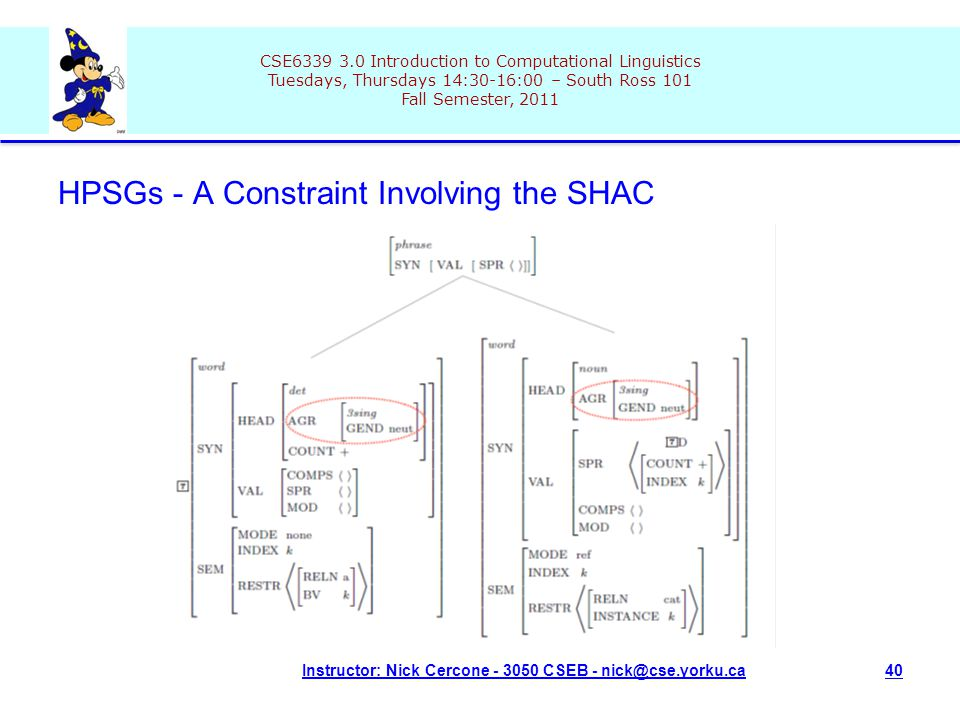 CSE6339 3.0 Introduction to Computational Linguistics Tuesdays, Thursdays 14:30-16:00 – South Ross 101 Fall Semester, 2011 Instructor: Nick Cercone - 3050 CSEB - nick@cse.yorku.ca40 HPSGs - A Constraint Involving the SHAC