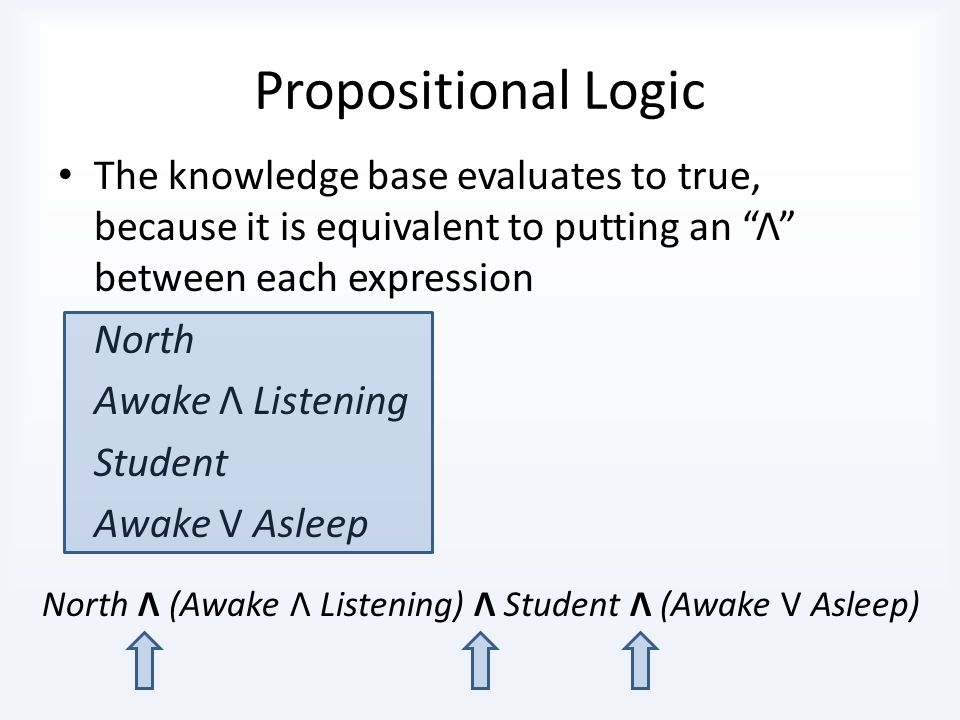 Propositional Logic A knowledge base Simply, a group of logical expressions that we already know to be true.