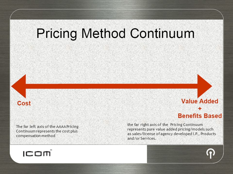 The far left axis of the AAAA Pricing Continuum represents the cost plus compensation method the far right axis of the Pricing Continuum represents pu