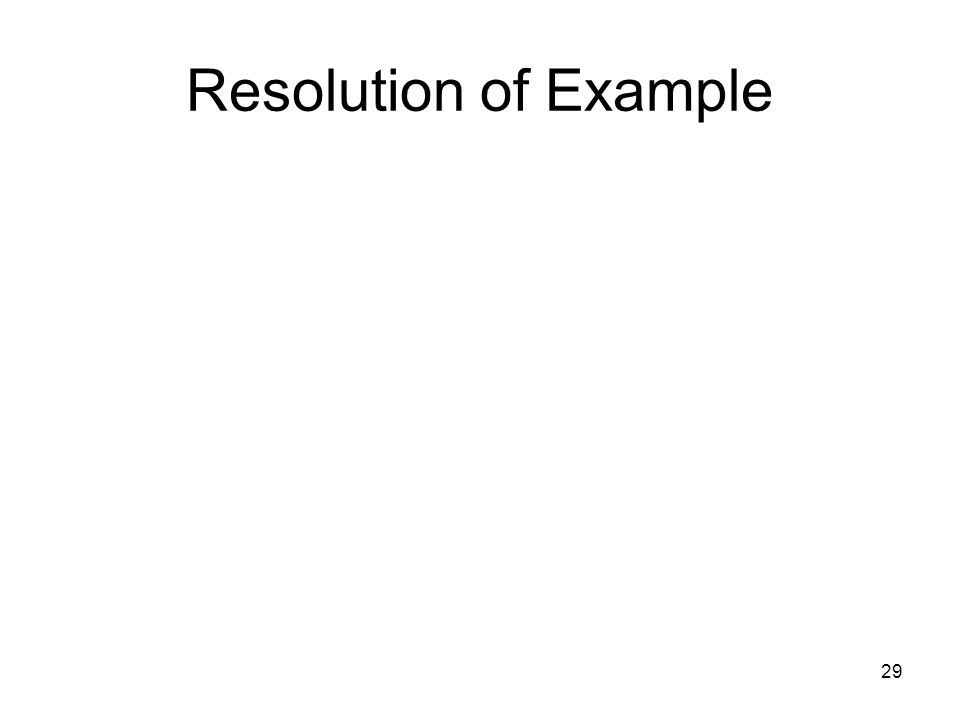 29 Resolution of Example