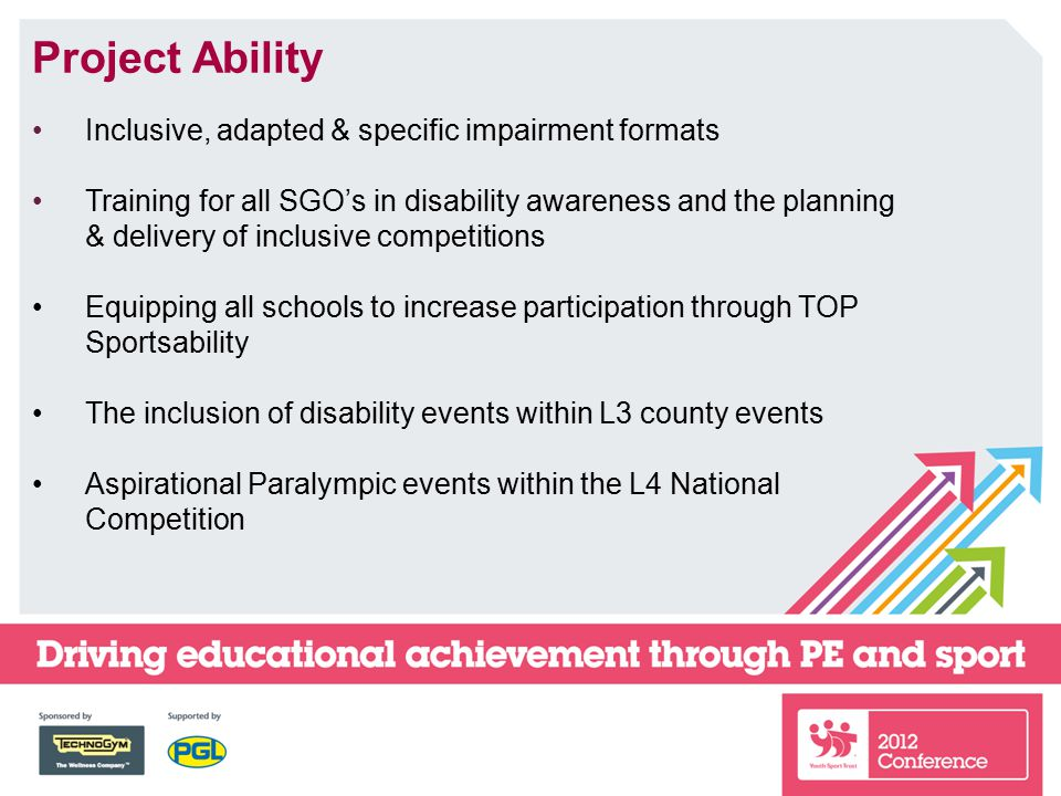 Project Ability Inclusive, adapted & specific impairment formats Training for all SGO's in disability awareness and the planning & delivery of inclusive competitions Equipping all schools to increase participation through TOP Sportsability The inclusion of disability events within L3 county events Aspirational Paralympic events within the L4 National Competition