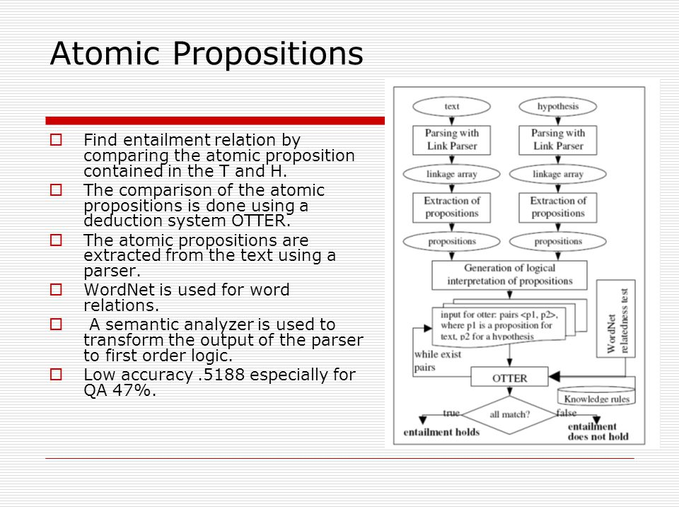 Atomic Propositions  Find entailment relation by comparing the atomic proposition contained in the T and H.