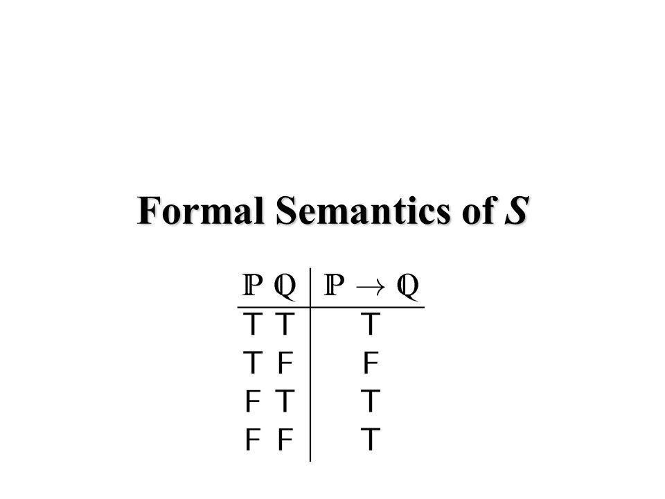 Semantics and Interpretations There are two kinds of interpretation we can give to wffs: –Assigning natural language sentences to sentence letters via a translation key (as we do for purposes of translation) –Truth value assignments…