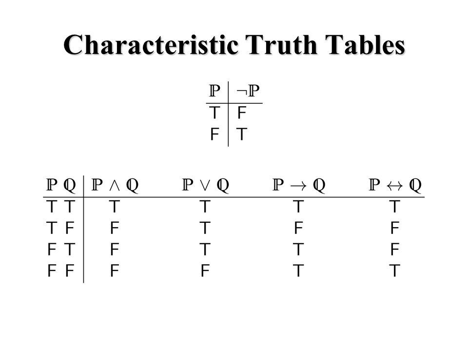 Semantic Properties of Individual Wffs Truth-Functionally True Wff: A wff P of S is truth-functionally true iff P is true on every tva (every tva is a model).