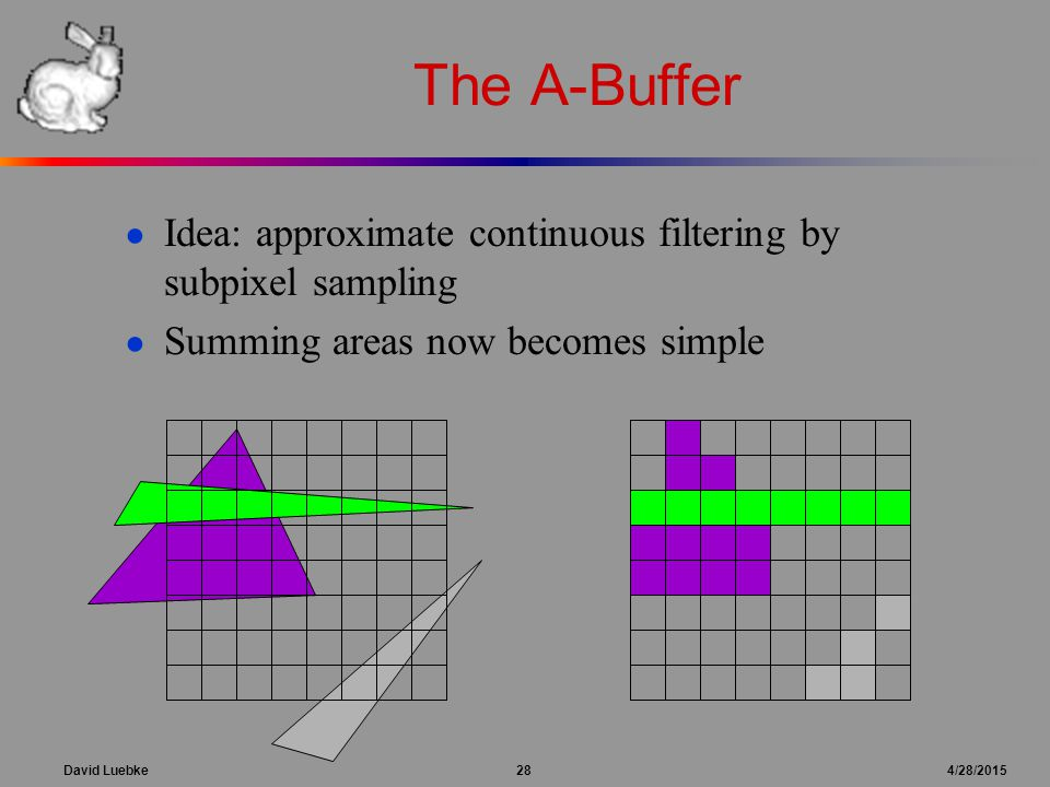 David Luebke 28 4/28/2015 The A-Buffer ● Idea: approximate continuous filtering by subpixel sampling ● Summing areas now becomes simple