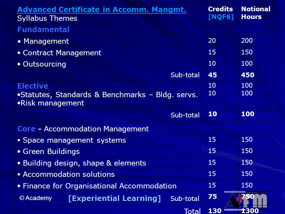 © Academy Advanced Certificate in Accomm.Mangmt.