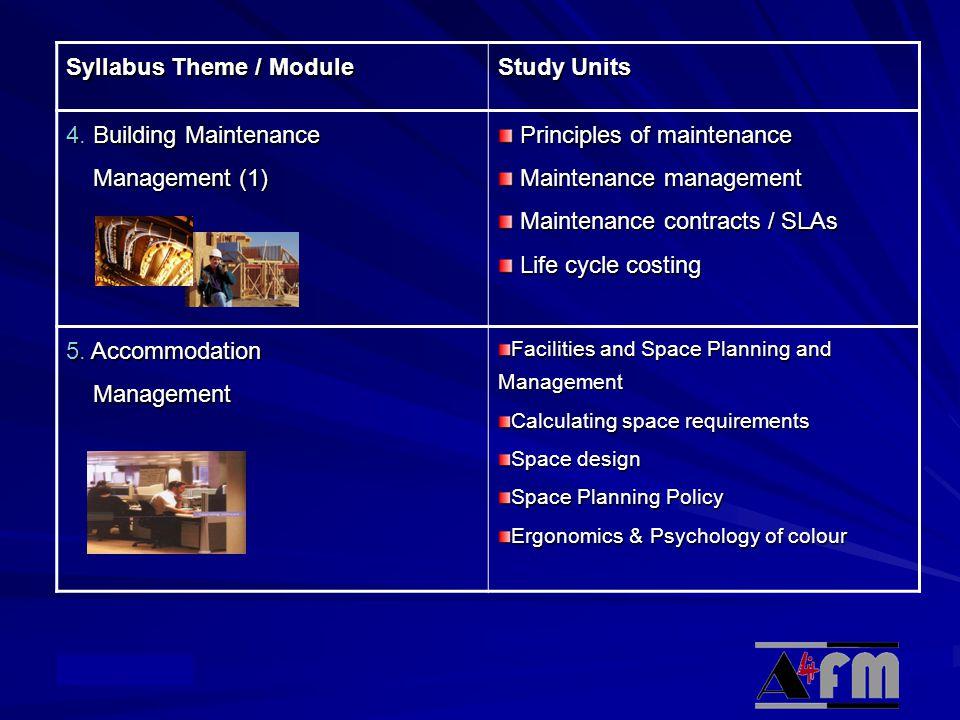 © Academy Syllabus Theme / Module Study Units 4.