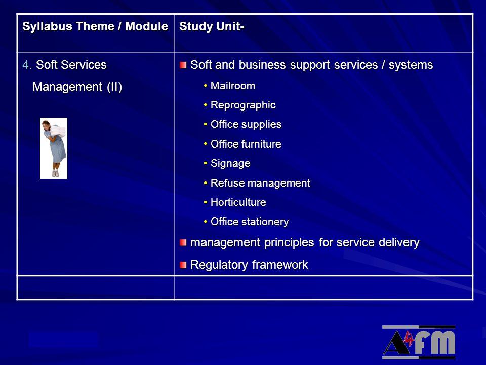 © Academy Syllabus Theme / Module Study Unit- 4.