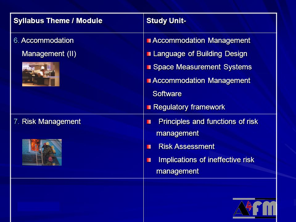 © Academy Syllabus Theme / Module Study Unit- 6.