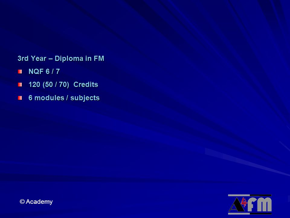 © Academy 3rd Year – Diploma in FM NQF 6 / 7 120 (50 / 70) Credits 6 modules / subjects