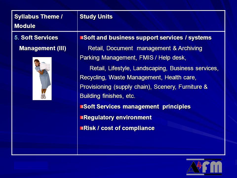 © Academy Syllabus Theme / Module Study Units 5.