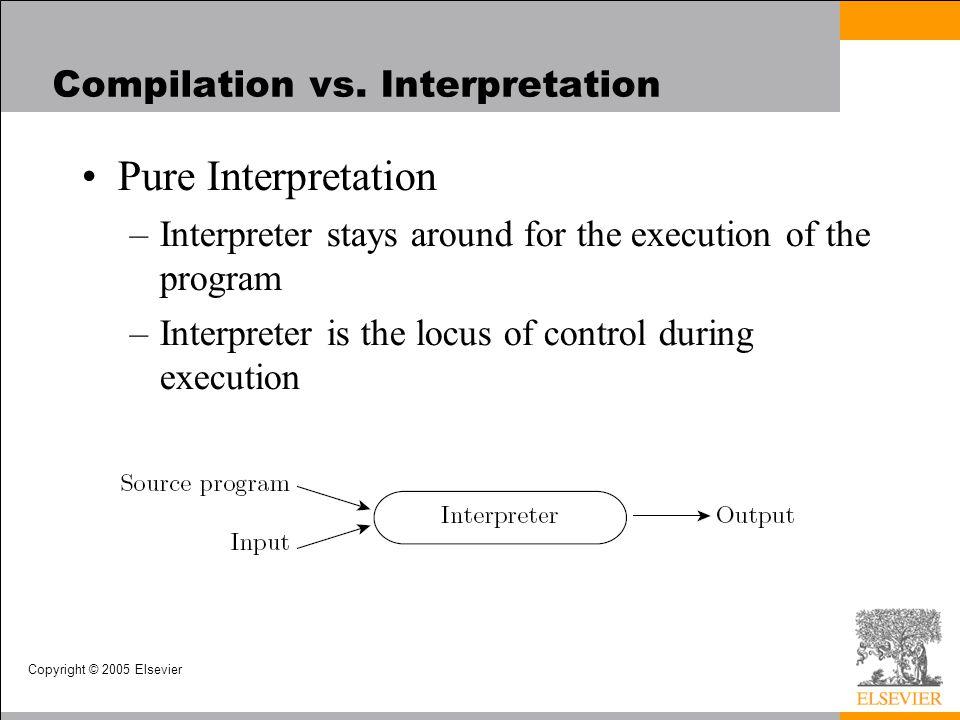 Copyright © 2005 Elsevier Compilation vs.