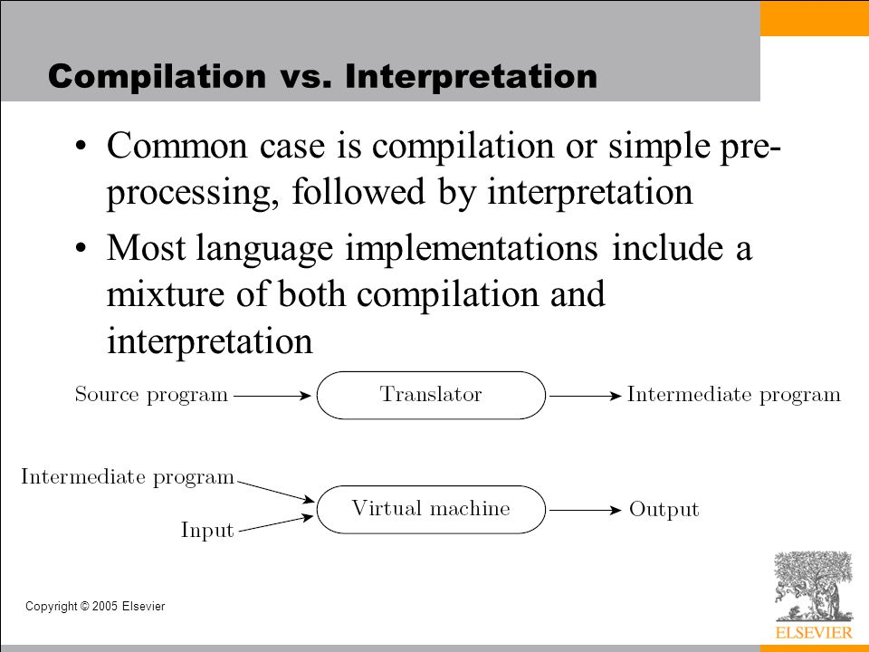 Copyright © 2005 Elsevier An Overview of Compilation Parsing is recognition of a context-free language, e.g., via PDA (Pushdown Automaton) –Parsing discovers the context free structure of the program –Produces a parse tree (or concrete syntax tree)