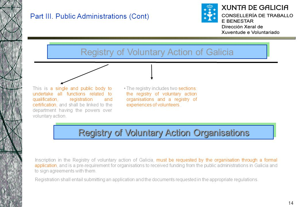 14 Registry of Voluntary Action of Galicia This is a single and public body to undertake all functions related to qualification, registration and cert
