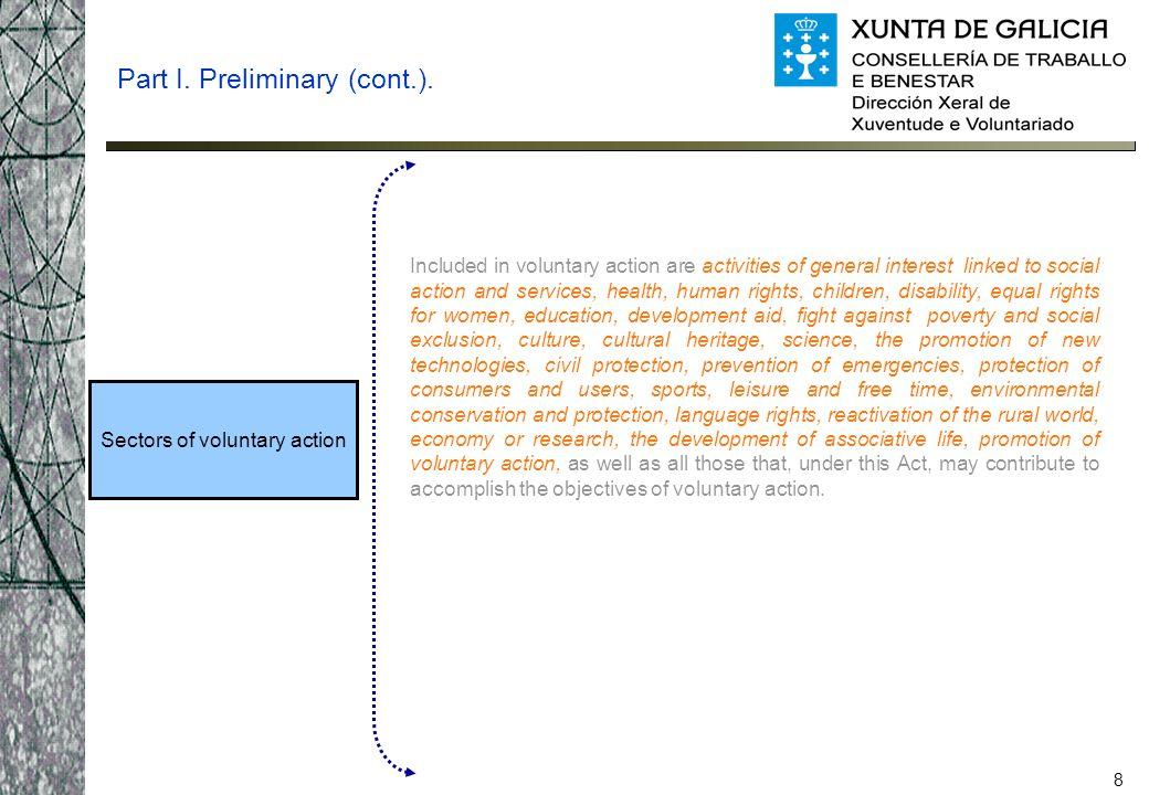 9 Part II.Subjects of voluntary action. Volunteer: Concept 1.