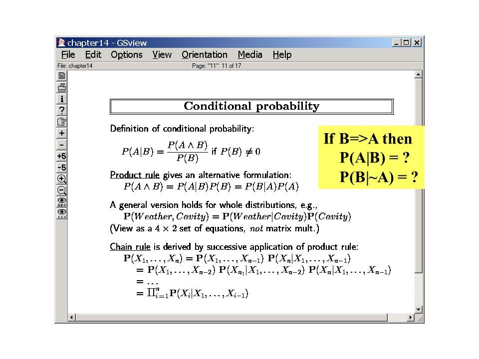 If B=>A then P(A|B) = ? P(B|~A) = ?