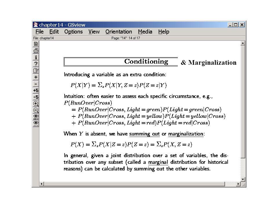 & Marginalization