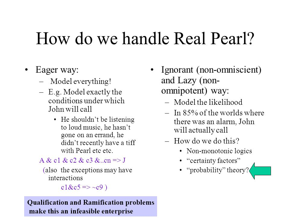 How do we handle Real Pearl. Eager way: – Model everything.