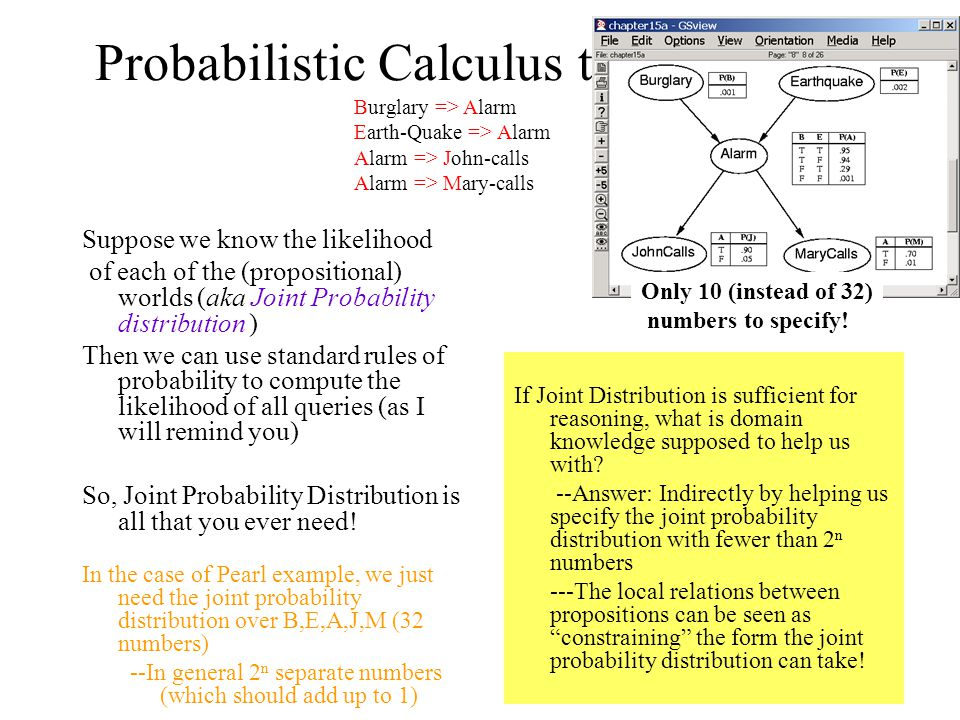 Probabilistic Calculus to the Rescue Suppose we know the likelihood of each of the (propositional) worlds (aka Joint Probability distribution ) Then we can use standard rules of probability to compute the likelihood of all queries (as I will remind you) So, Joint Probability Distribution is all that you ever need.