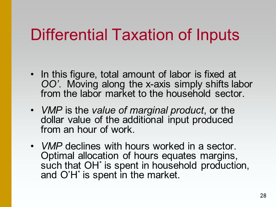 28 Differential Taxation of Inputs In this figure, total amount of labor is fixed at OO'.
