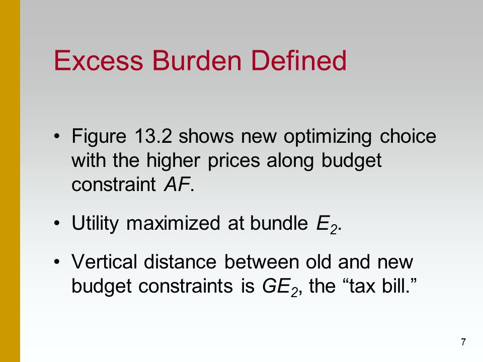 7 Excess Burden Defined Figure 13.2 shows new optimizing choice with the higher prices along budget constraint AF.