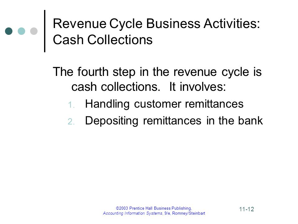 ©2003 Prentice Hall Business Publishing, Accounting Information Systems, 9/e, Romney/Steinbart 11-12 Revenue Cycle Business Activities: Cash Collections The fourth step in the revenue cycle is cash collections.