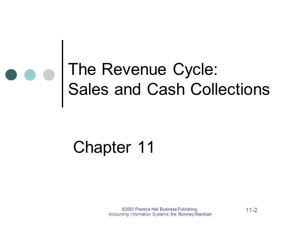 ©2003 Prentice Hall Business Publishing, Accounting Information Systems, 9/e, Romney/Steinbart 11-2 The Revenue Cycle: Sales and Cash Collections Chapter 11