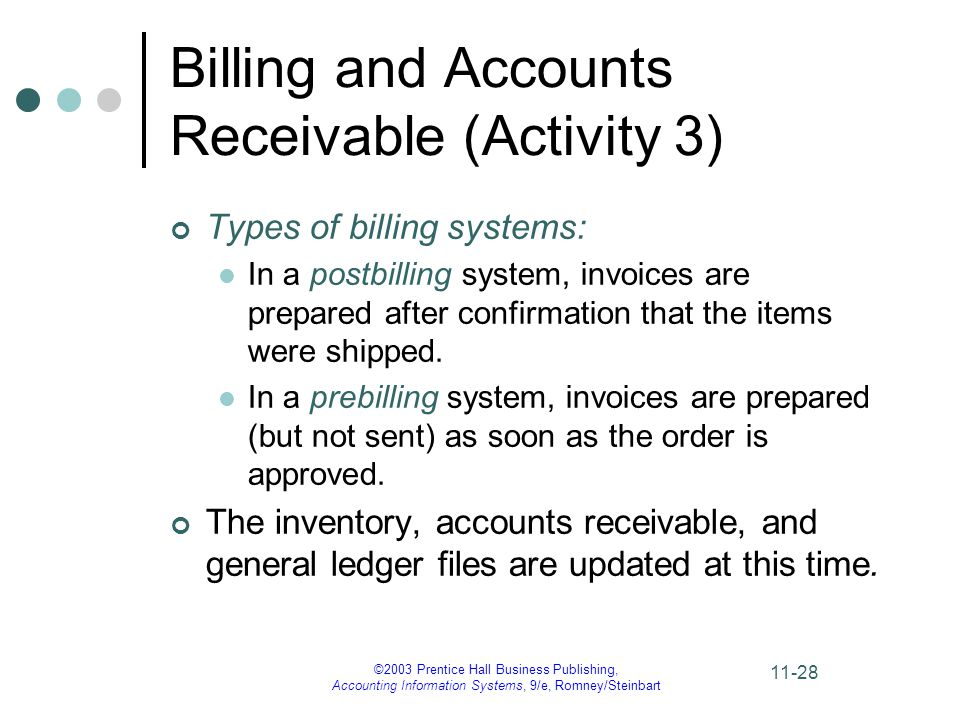©2003 Prentice Hall Business Publishing, Accounting Information Systems, 9/e, Romney/Steinbart 11-28 Billing and Accounts Receivable (Activity 3) Types of billing systems: In a postbilling system, invoices are prepared after confirmation that the items were shipped.