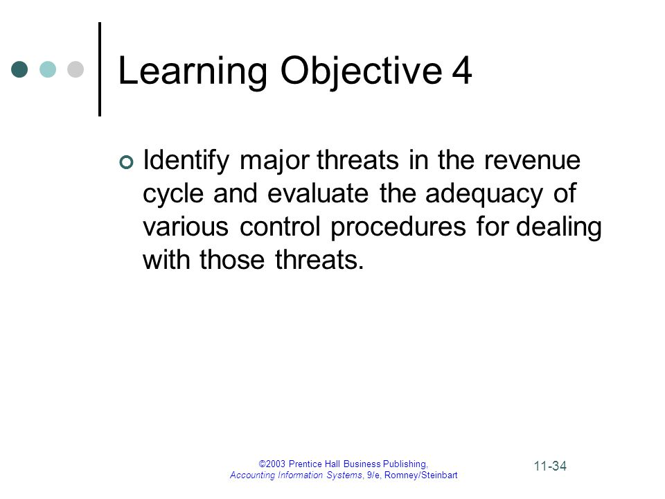 ©2003 Prentice Hall Business Publishing, Accounting Information Systems, 9/e, Romney/Steinbart 11-34 Learning Objective 4 Identify major threats in the revenue cycle and evaluate the adequacy of various control procedures for dealing with those threats.