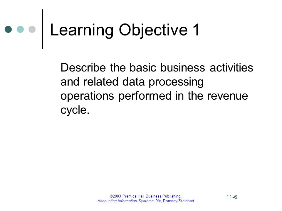 ©2003 Prentice Hall Business Publishing, Accounting Information Systems, 9/e, Romney/Steinbart 11-6 Learning Objective 1 Describe the basic business activities and related data processing operations performed in the revenue cycle.