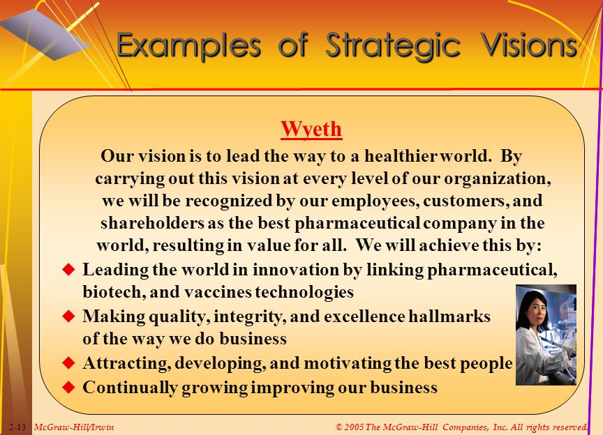 McGraw-Hill/Irwin© 2005 The McGraw-Hill Companies, Inc. All rights reserved. 2-13 Examples of Strategic Visions Wyeth Our vision is to lead the way to