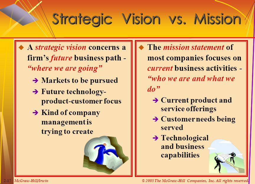 McGraw-Hill/Irwin© 2005 The McGraw-Hill Companies, Inc. All rights reserved. 2-17  The mission statement of most companies focuses on current busines