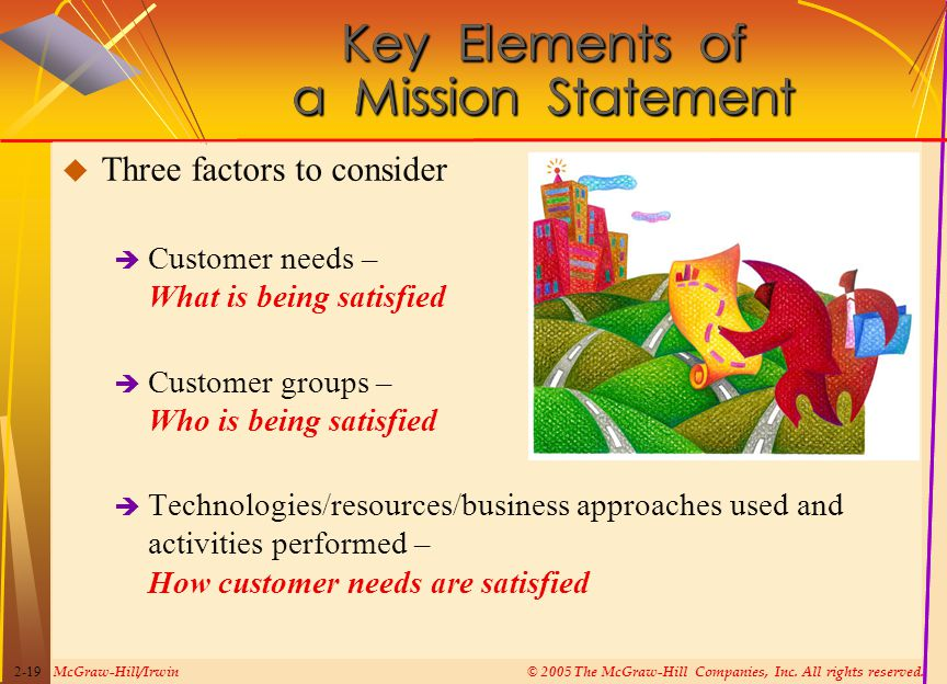 McGraw-Hill/Irwin© 2005 The McGraw-Hill Companies, Inc. All rights reserved. 2-19 Key Elements of a Mission Statement  Three factors to consider  Cu