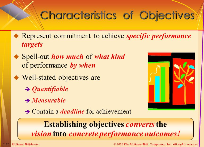 McGraw-Hill/Irwin© 2005 The McGraw-Hill Companies, Inc. All rights reserved. 2-32 Characteristics of Objectives  Represent commitment to achieve spec