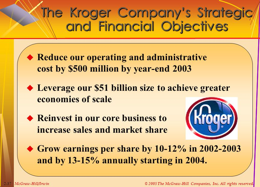 McGraw-Hill/Irwin© 2005 The McGraw-Hill Companies, Inc. All rights reserved. 2-37 The Kroger Company's Strategic and Financial Objectives  Reduce our
