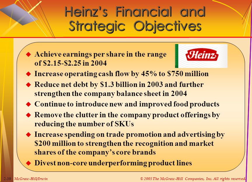 McGraw-Hill/Irwin© 2005 The McGraw-Hill Companies, Inc. All rights reserved. 2-39 Heinz's Financial and Strategic Objectives  Achieve earnings per sh