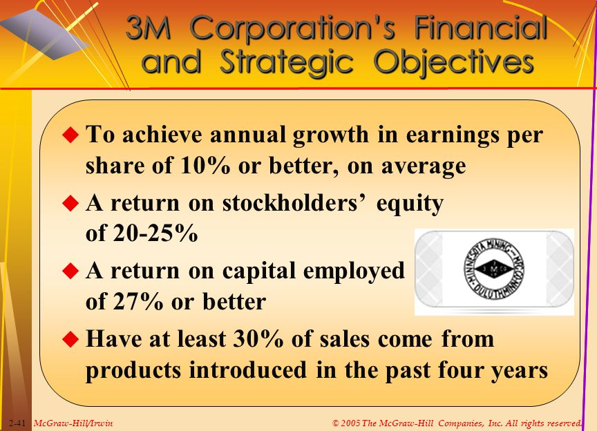 McGraw-Hill/Irwin© 2005 The McGraw-Hill Companies, Inc. All rights reserved. 2-41 3M Corporation's Financial and Strategic Objectives  To achieve ann