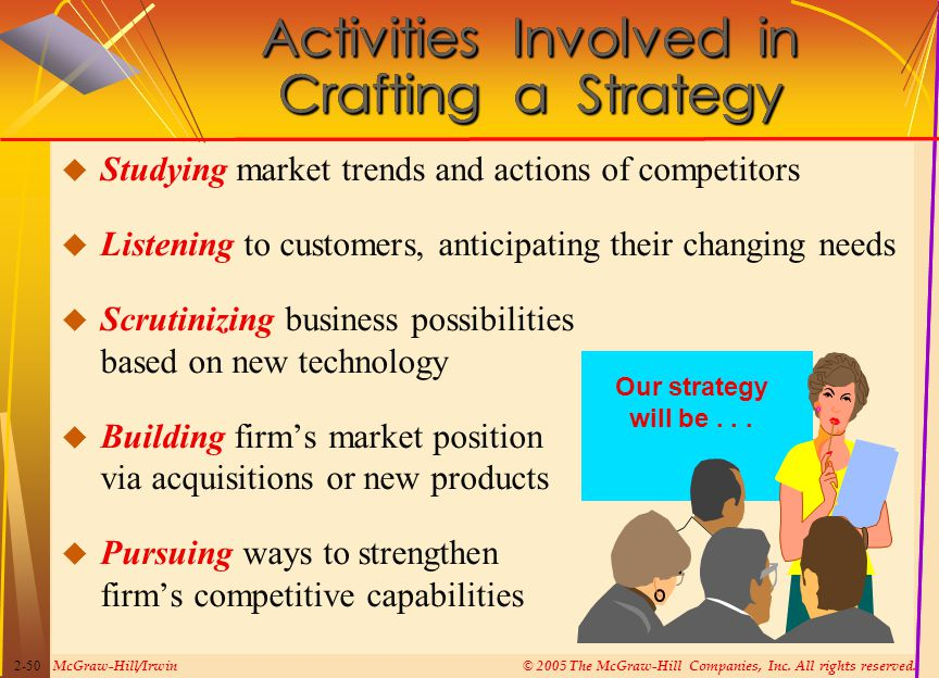 McGraw-Hill/Irwin© 2005 The McGraw-Hill Companies, Inc. All rights reserved. 2-50 Activities Involved in Crafting a Strategy  Studying market trends