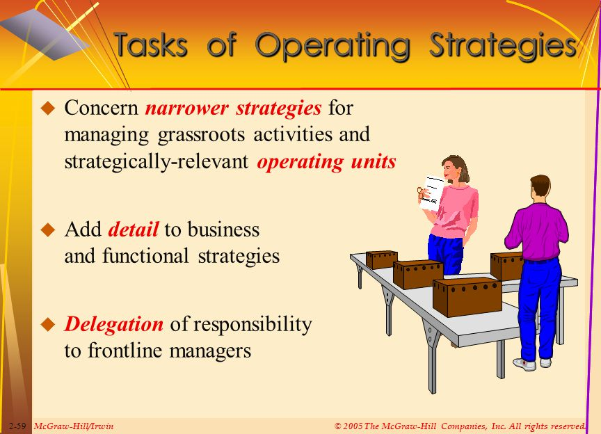 McGraw-Hill/Irwin© 2005 The McGraw-Hill Companies, Inc. All rights reserved. 2-59 Tasks of Operating Strategies  Concern narrower strategies for mana