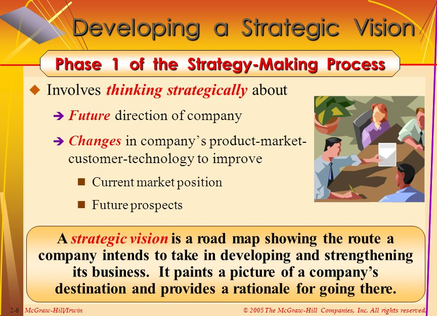 McGraw-Hill/Irwin© 2005 The McGraw-Hill Companies, Inc. All rights reserved. 2-6 Developing a Strategic Vision  Involves thinking strategically about