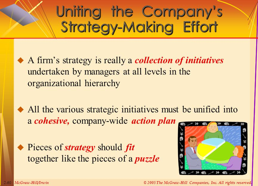 McGraw-Hill/Irwin© 2005 The McGraw-Hill Companies, Inc. All rights reserved. 2-60 Uniting the Company's Strategy-Making Effort  A firm's strategy is