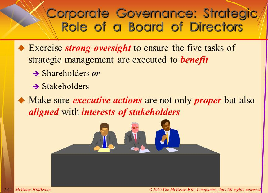 McGraw-Hill/Irwin© 2005 The McGraw-Hill Companies, Inc. All rights reserved. 2-67 Corporate Governance: Strategic Role of a Board of Directors  Exerc